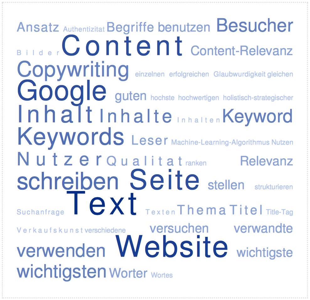 Google Belohnt Leserfreundliche Texte I By Contentmaker