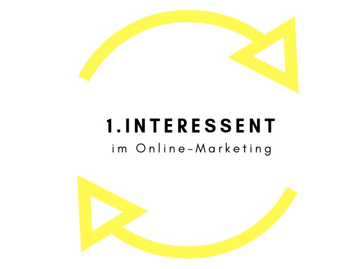Kundenlebenszyklus Interessent