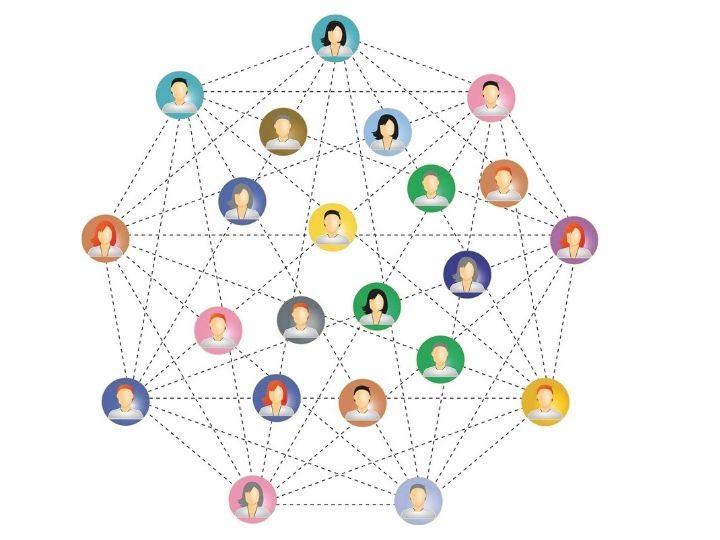 Integrierte Kommunikation - Netzwerk